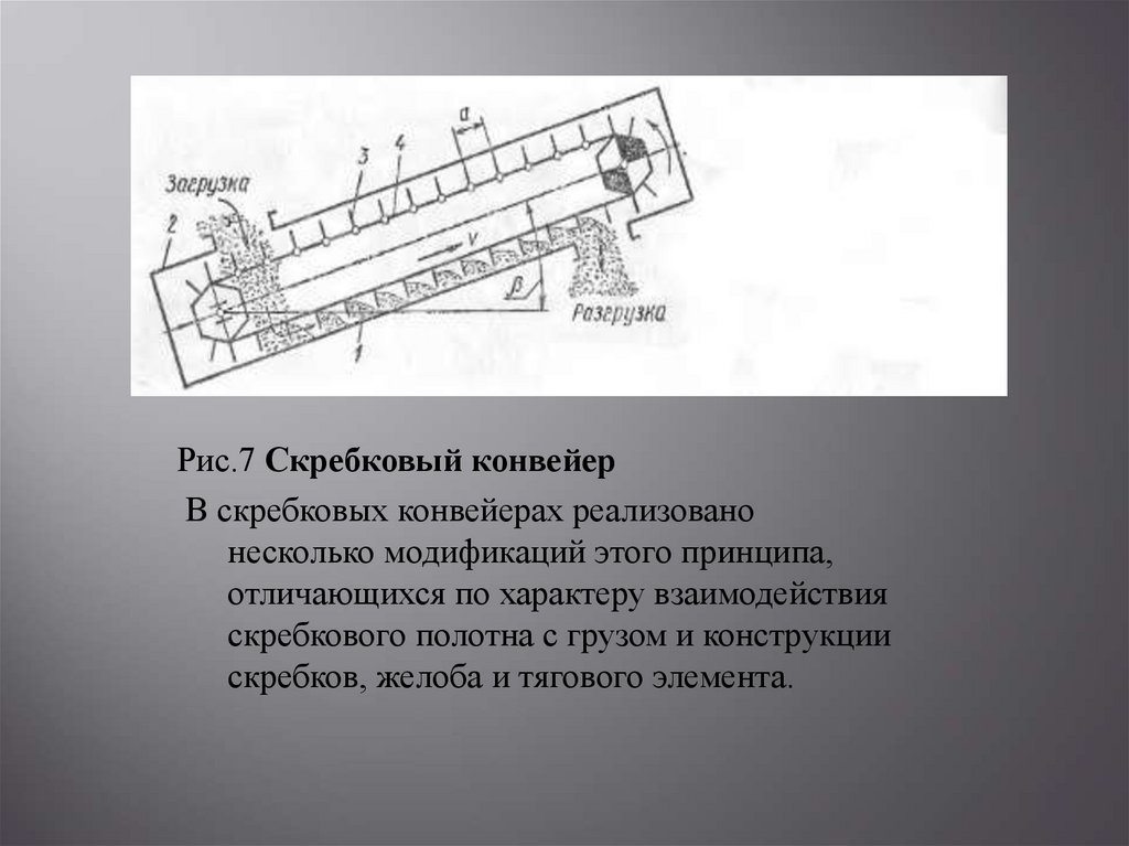 правильная установка скребкового конвейера