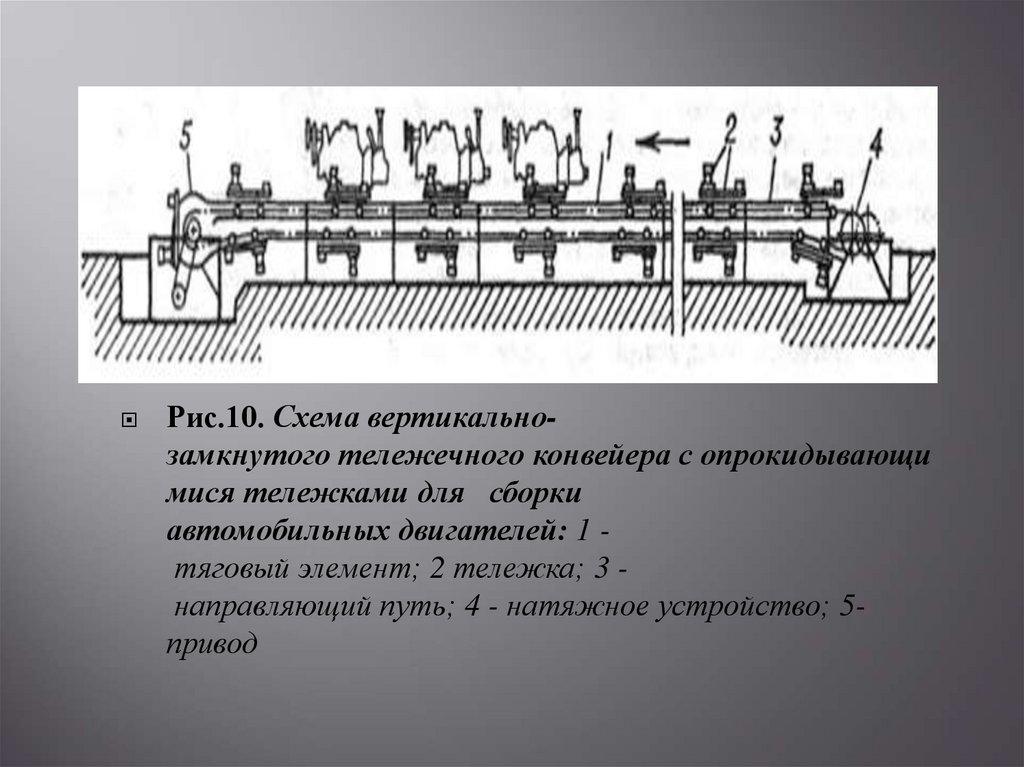 Схема автомобильного конвейера ооо третьяковский элеватор 2280004866