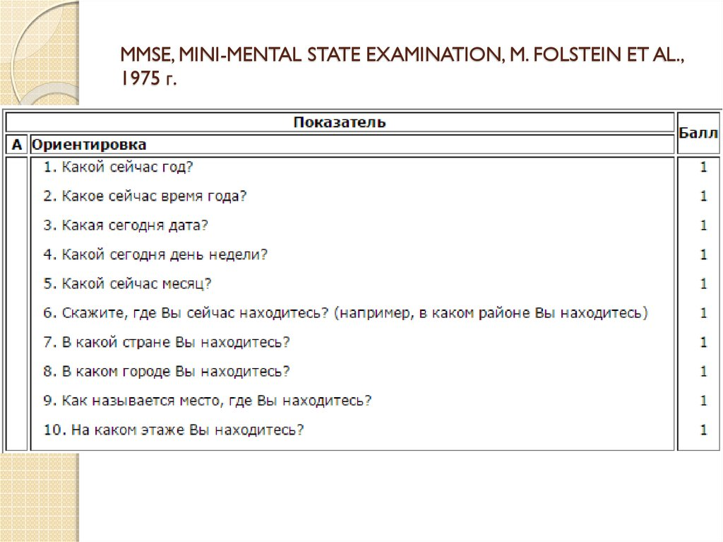 mental state examination mse The mental status examination (or mental state examination in the uk and australia) abbreviated mse, is an important part of the clinical assessment process in psychiatric practice it is a structured way of observing and describing a patient's current state of mind, under the domains of appearance.