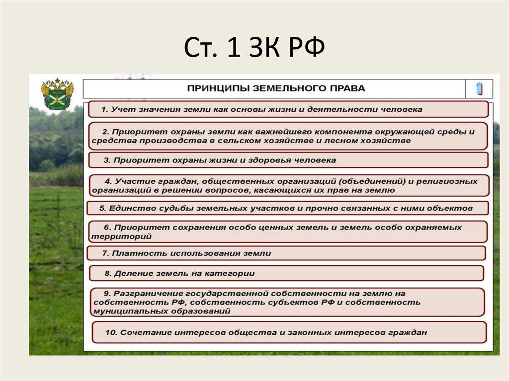 земельный кодекс принципы