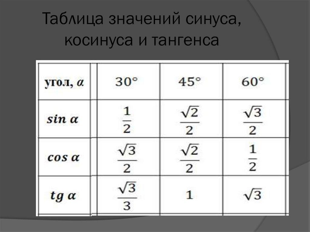 Фото таблицы ответов пдд кат сд врата ведут