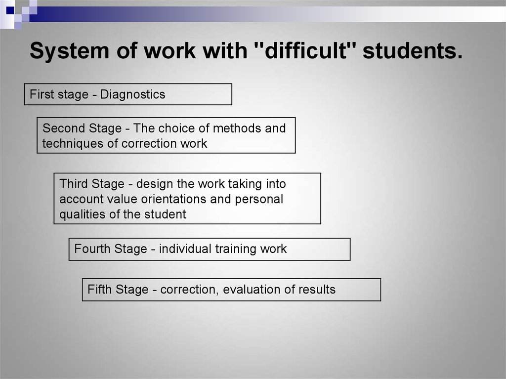"System of work with ""difficult"" students."