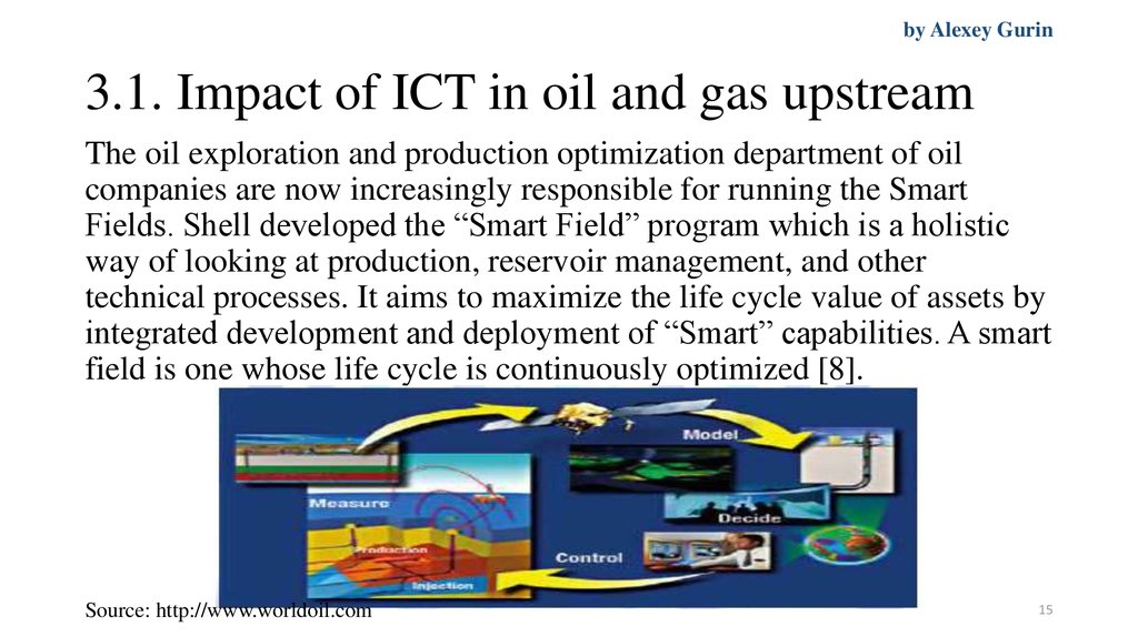 3.1. Impact of ICT in oil and gas upstream