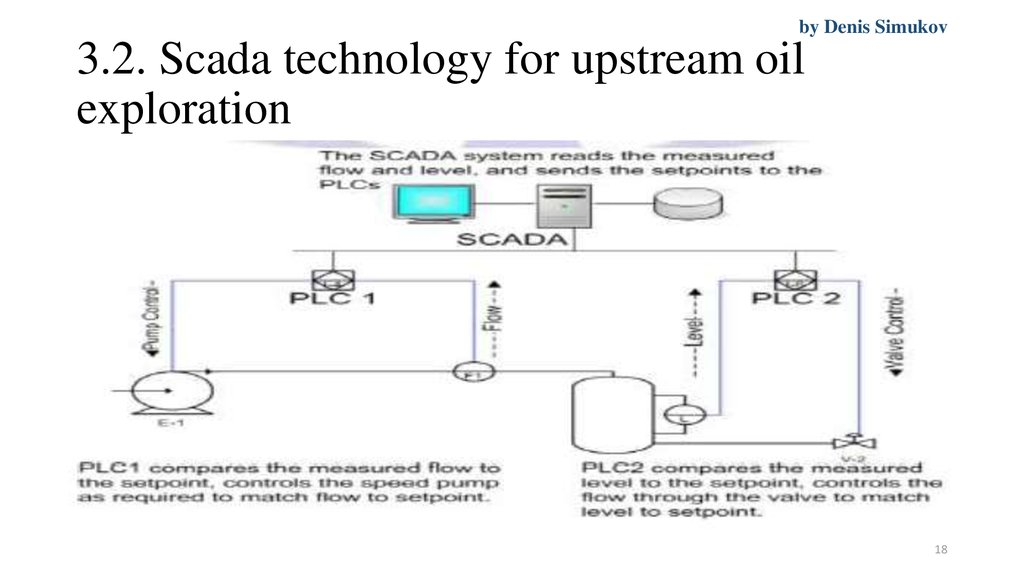 3.2. Scada technology for upstream oil exploration
