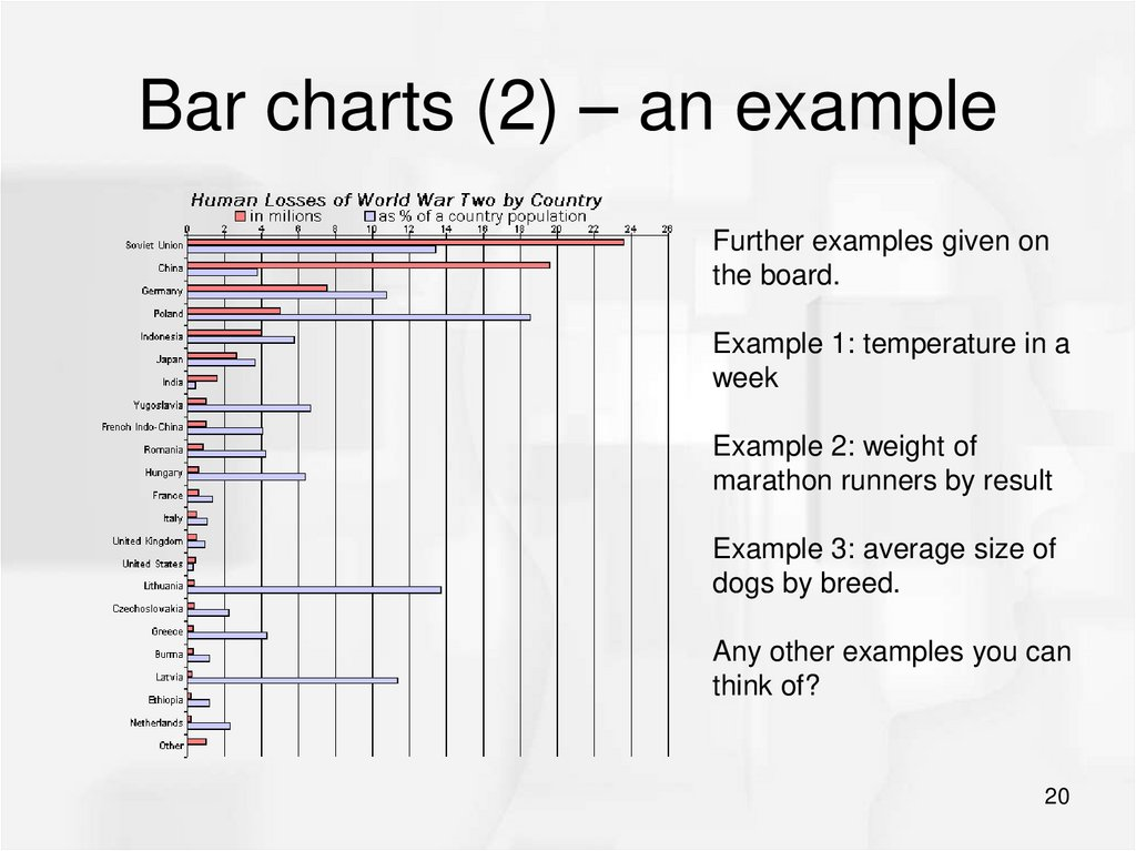Bar charts (2) – an example