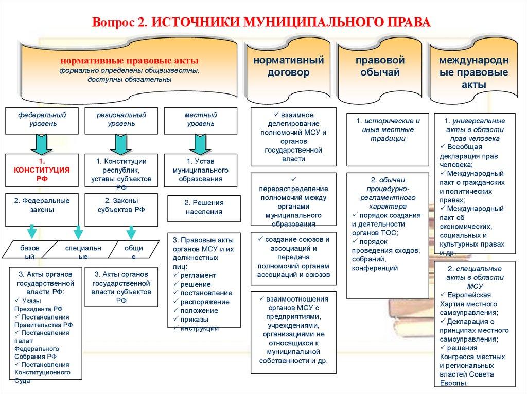 Получить внж в москве 2020 году