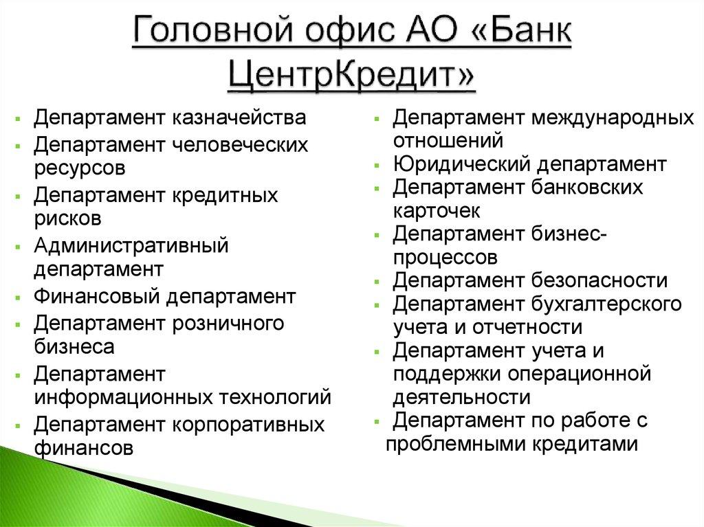 Оформить онлайн кредит втб 24
