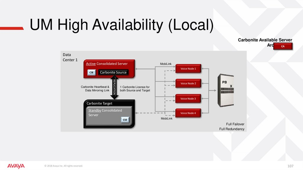 UM High Availability (Local)