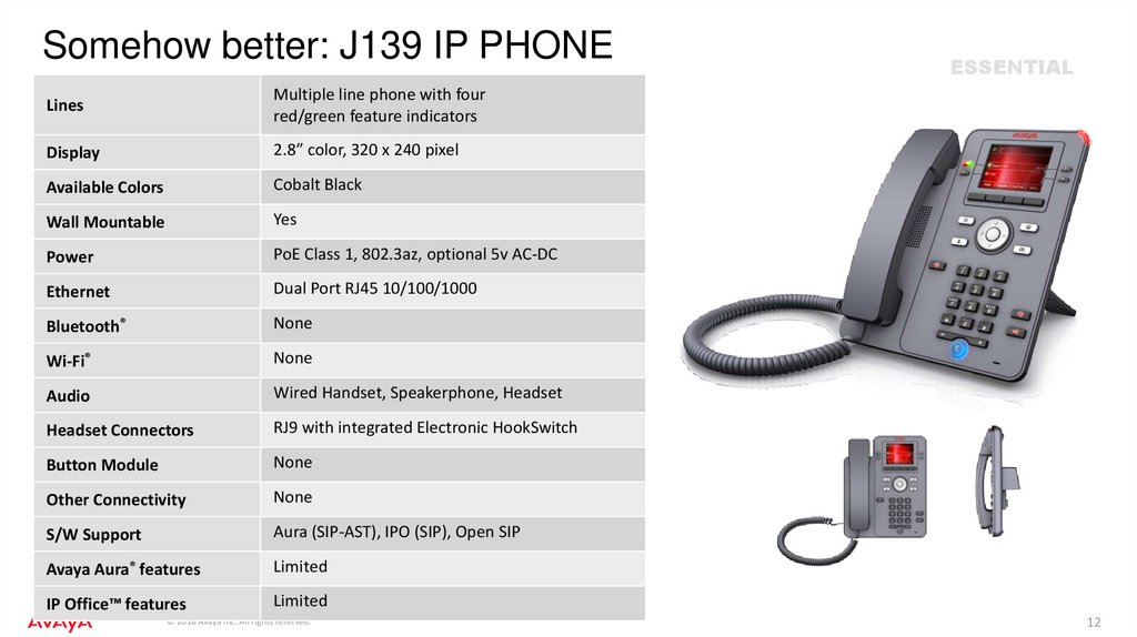 Somehow better: J139 IP PHONE