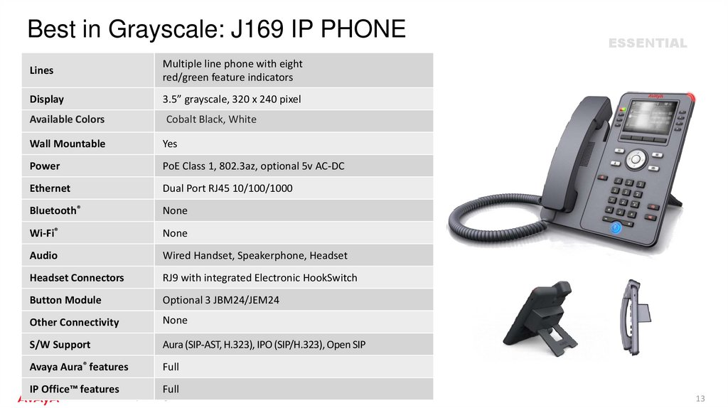 Best in Grayscale: J169 IP PHONE