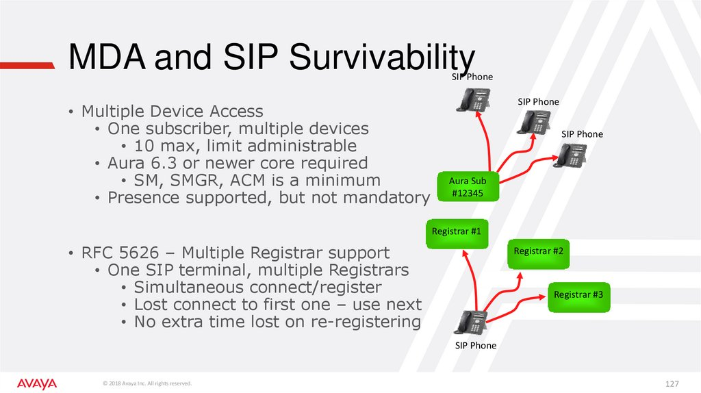 MDA and SIP Survivability