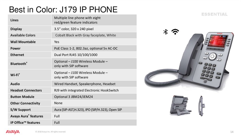 Best in Color: J179 IP PHONE