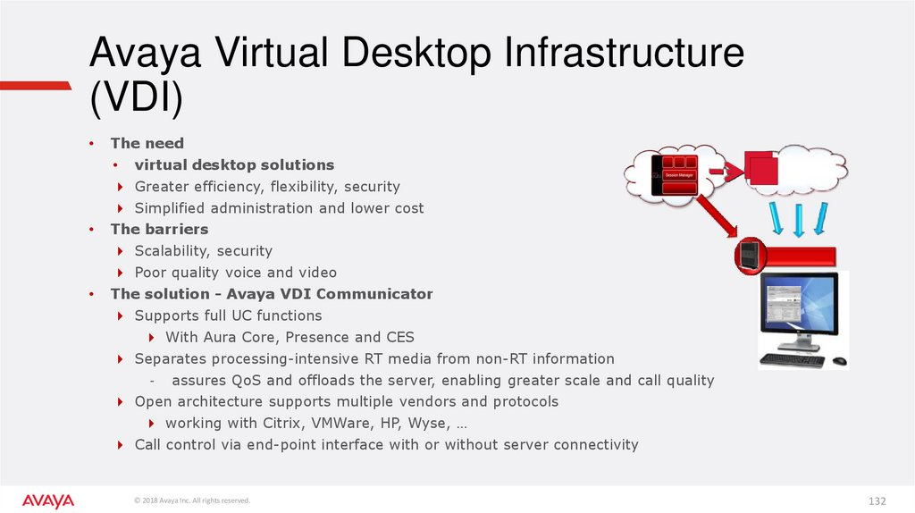 Avaya Virtual Desktop Infrastructure (VDI)