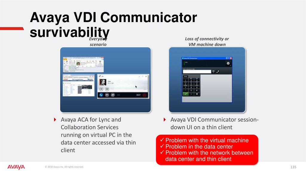 Avaya VDI Communicator survivability