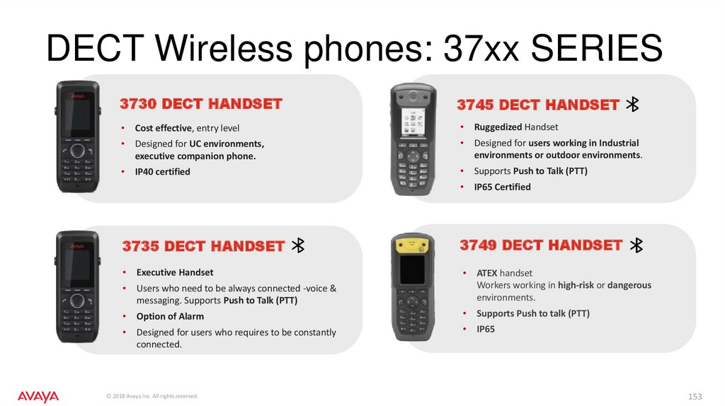 DECT Wireless phones: 37xx SERIES