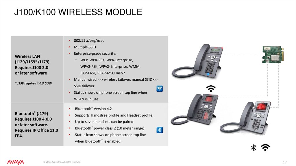 J100/K100 WIRELESS MODULE