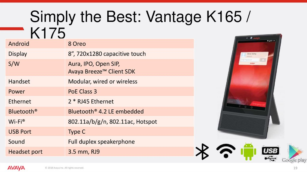 Simply the Best: Vantage K165 / K175