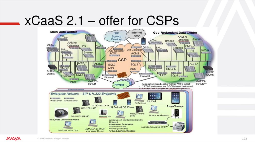 xCaaS 2.1 – offer for CSPs