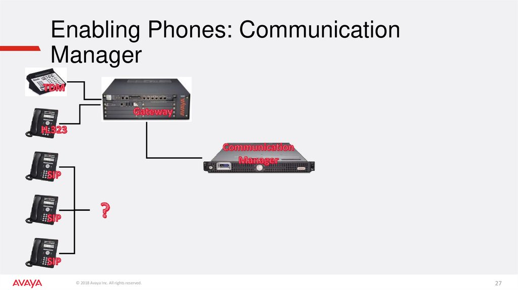 Enabling Phones: Communication Manager