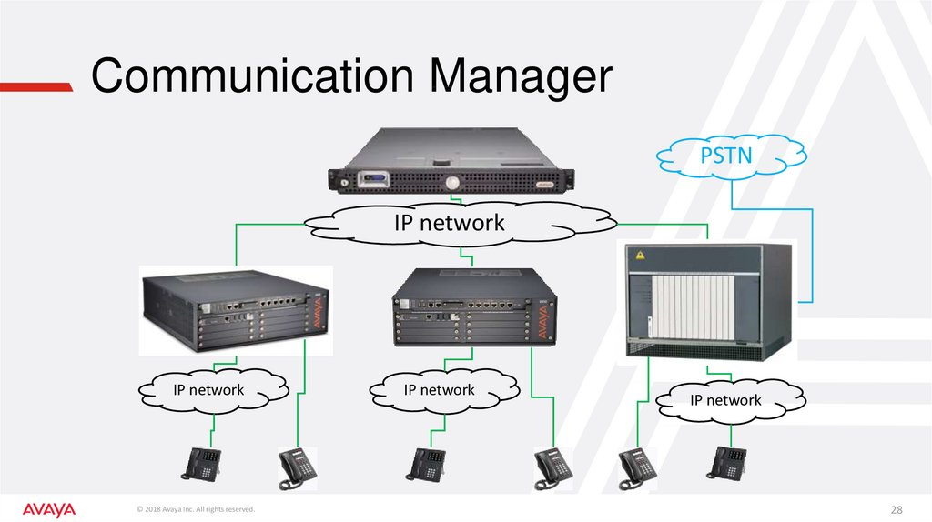 Communication Manager