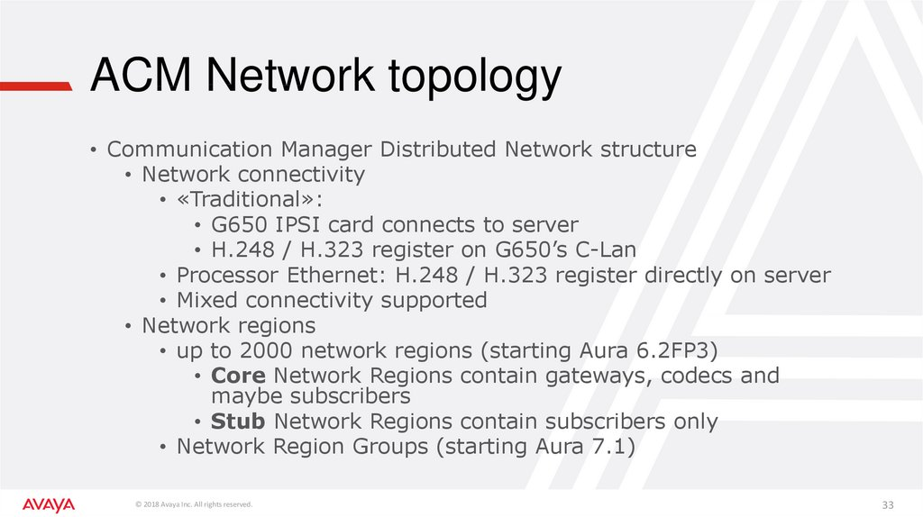ACM Network topology