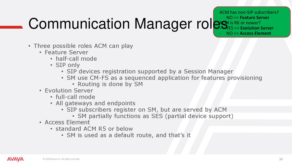 Communication Manager roles