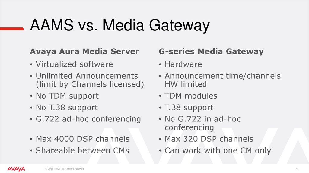 AAMS vs. Media Gateway