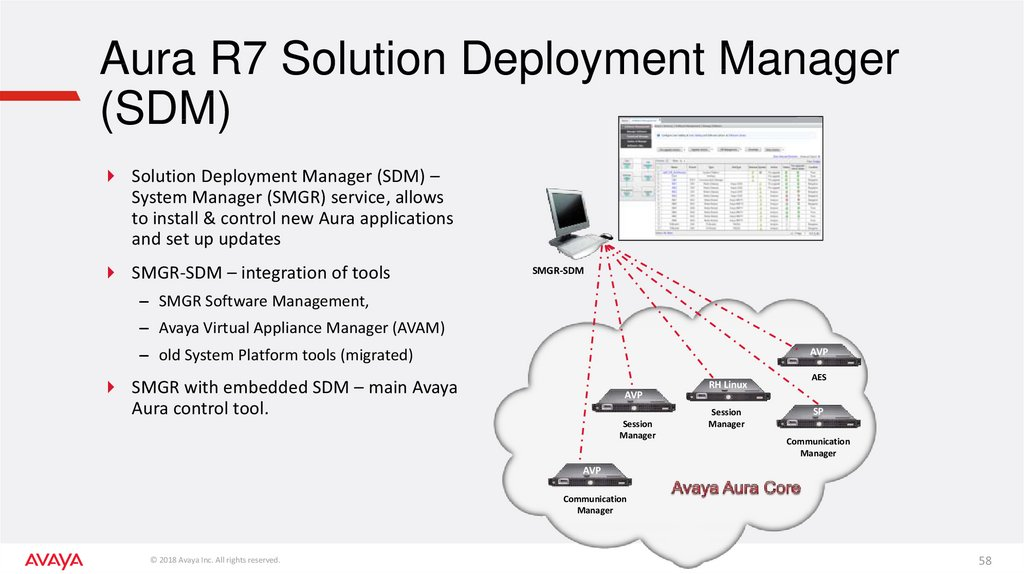 Aura R7 Solution Deployment Manager (SDM)