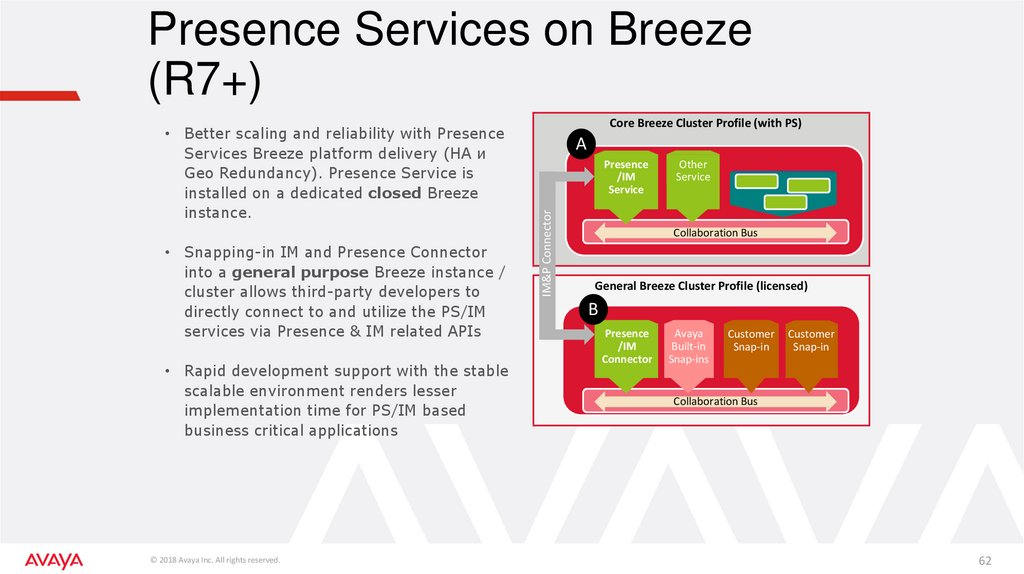 Presence Services on Breeze (R7+)