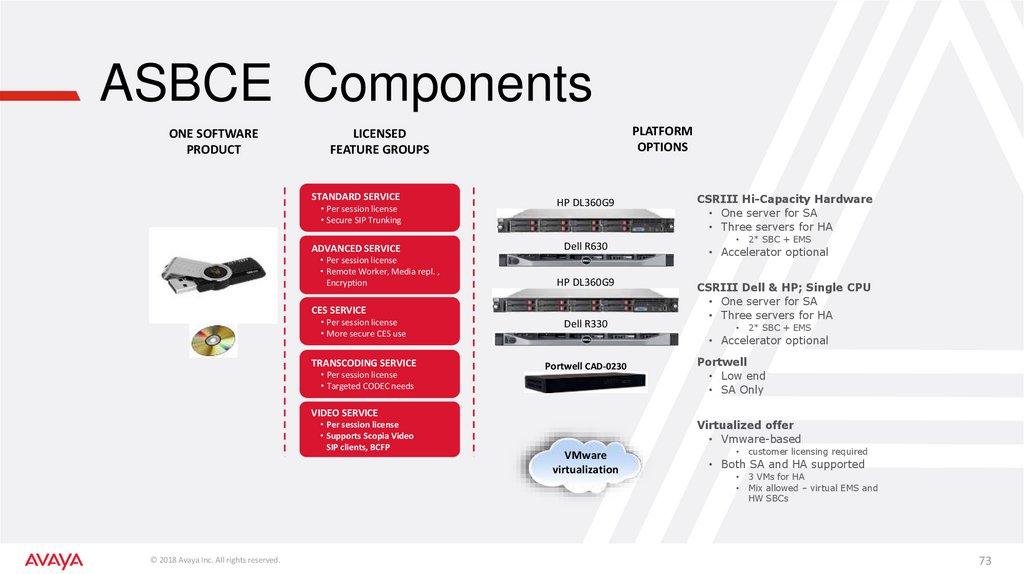 ASBCE Components
