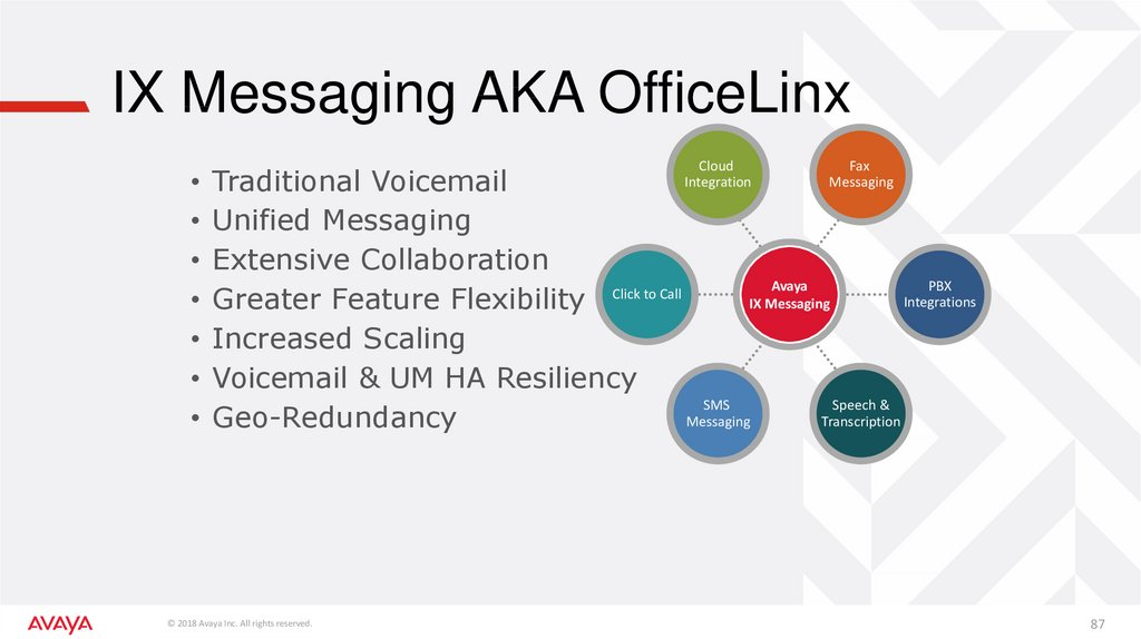 IX Messaging AKA OfficeLinx