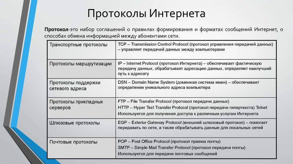 служба протокола картинка участники выкладывают