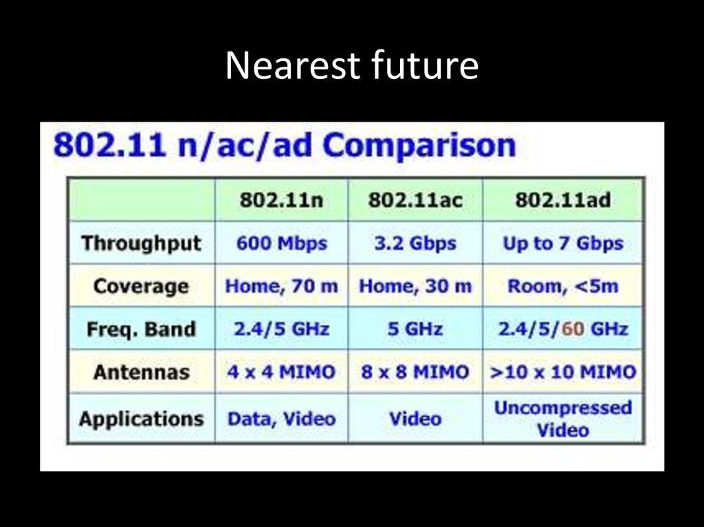 Home Wi-Fi tweaks - online presentation