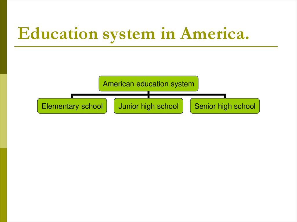 Education system in America.
