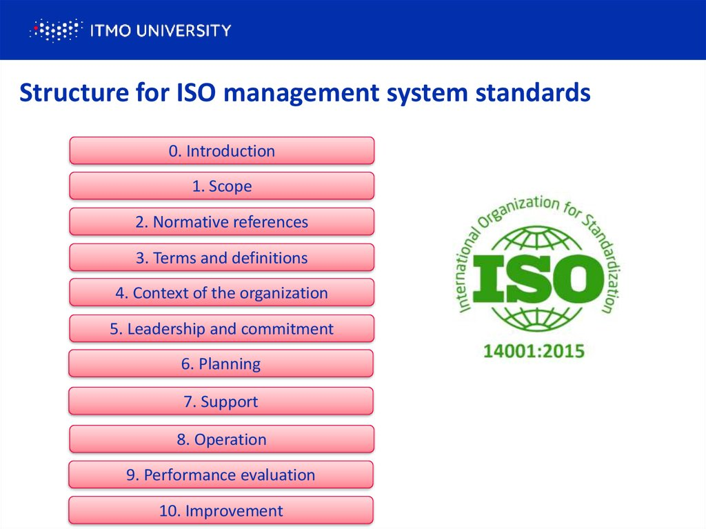 Structure for ISO management system standards