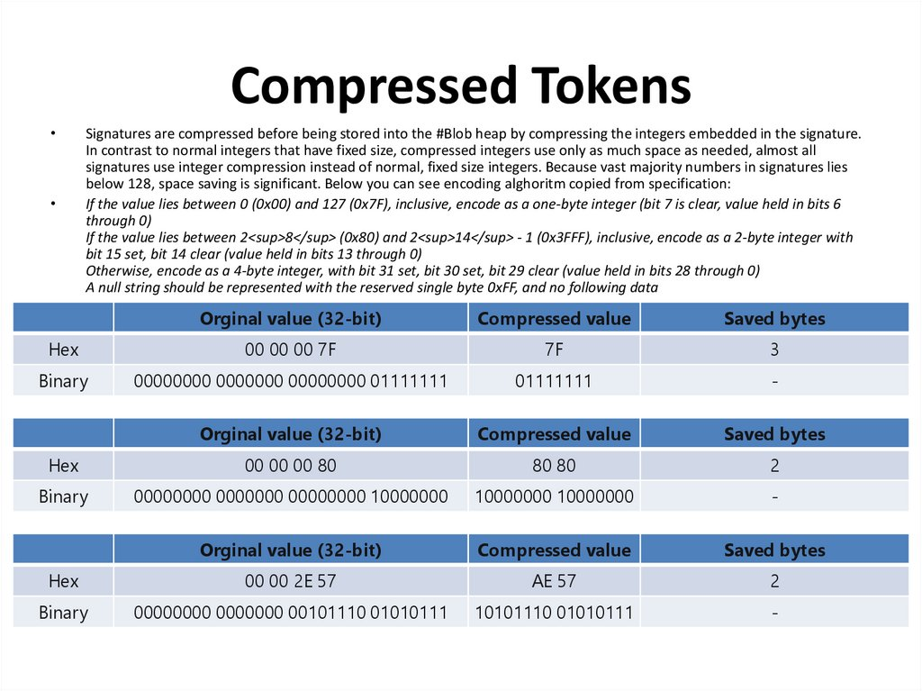 Compressed Tokens