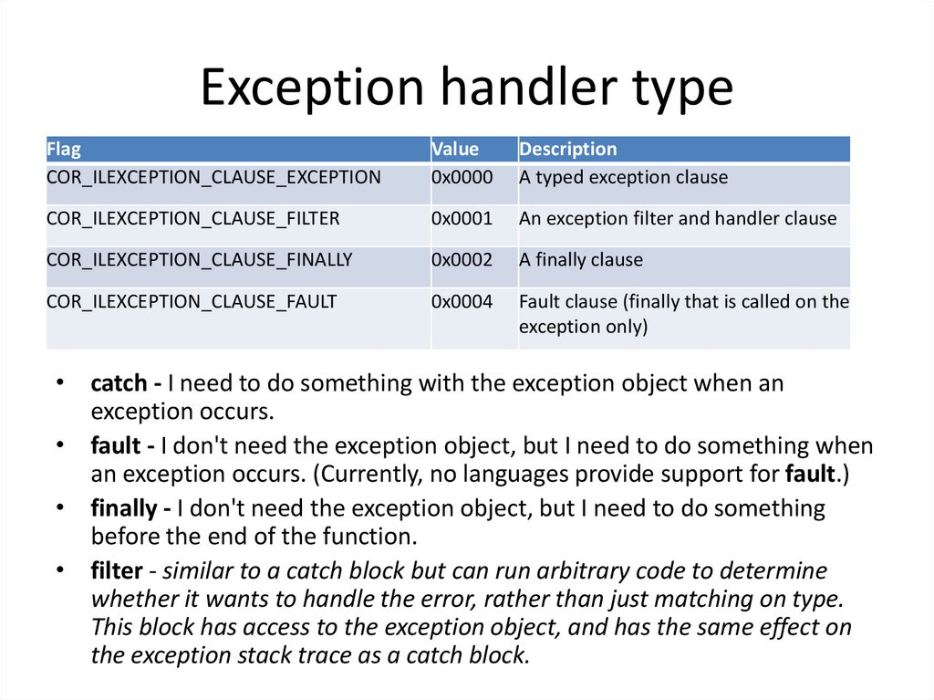 Exception handler type