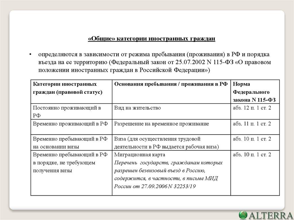 Страховые взносы с иностранных граждан с разрешением на работу