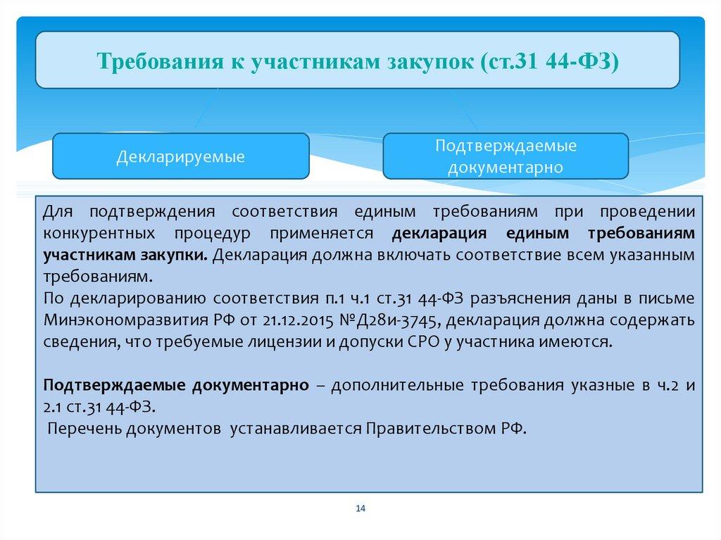 Ст 31 фз