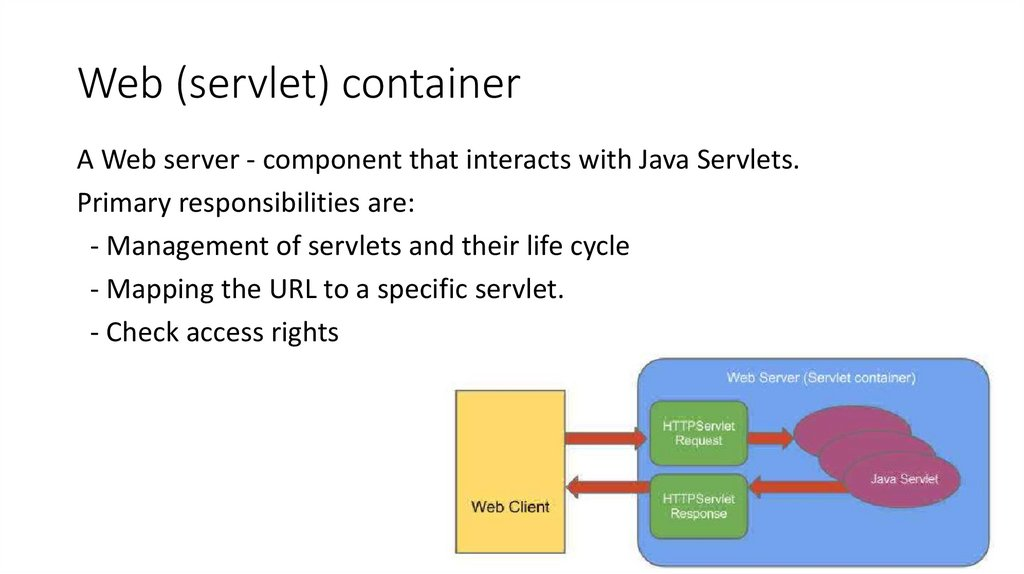 Web (servlet) container