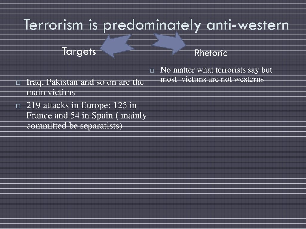 Terrorism is predominately anti-western