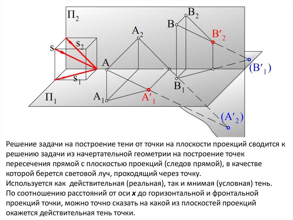Построение теней решение задач по начертательной геометрии решение задач свойства медиан треугольника