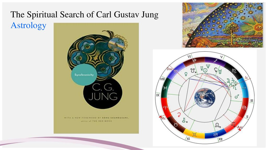 The Spiritual Search of Carl Gustav Jung Astrology