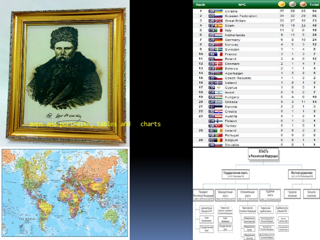 maps and portraits, tables and charts