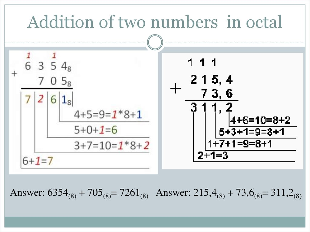 Addition of two numbers in octal