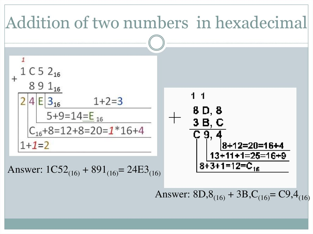 Addition of two numbers in hexadecimal