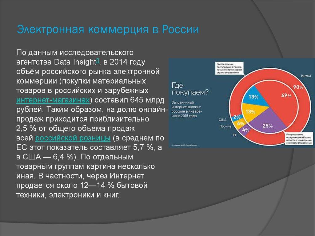 Реклама в интернете и электронный бизнес статейные ссылки на сайт Железноводск