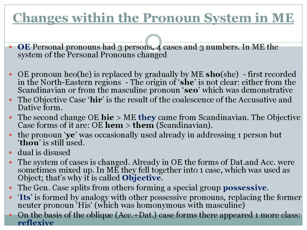 Changes within the Pronoun System in ME