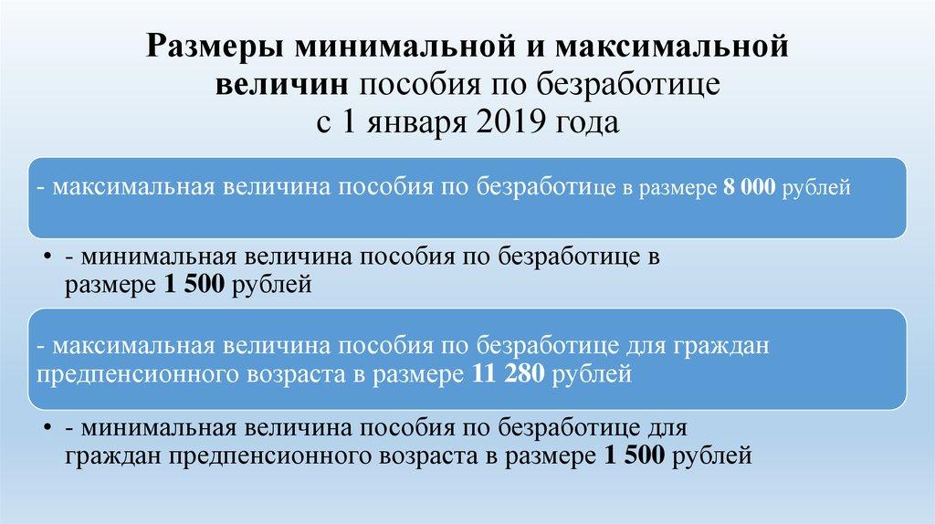 Размер пособия для граждан предпенсионного возраста стоимость потребительская корзина
