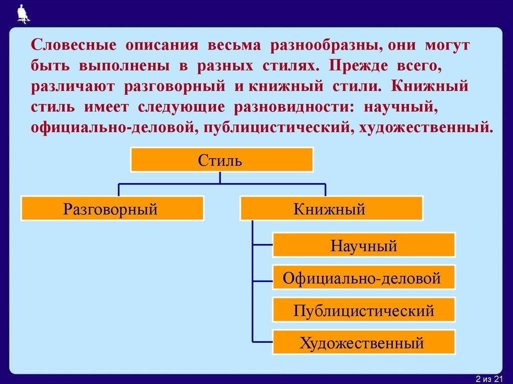 Практические работы по словесным моделям модели лабораторных работ по физике